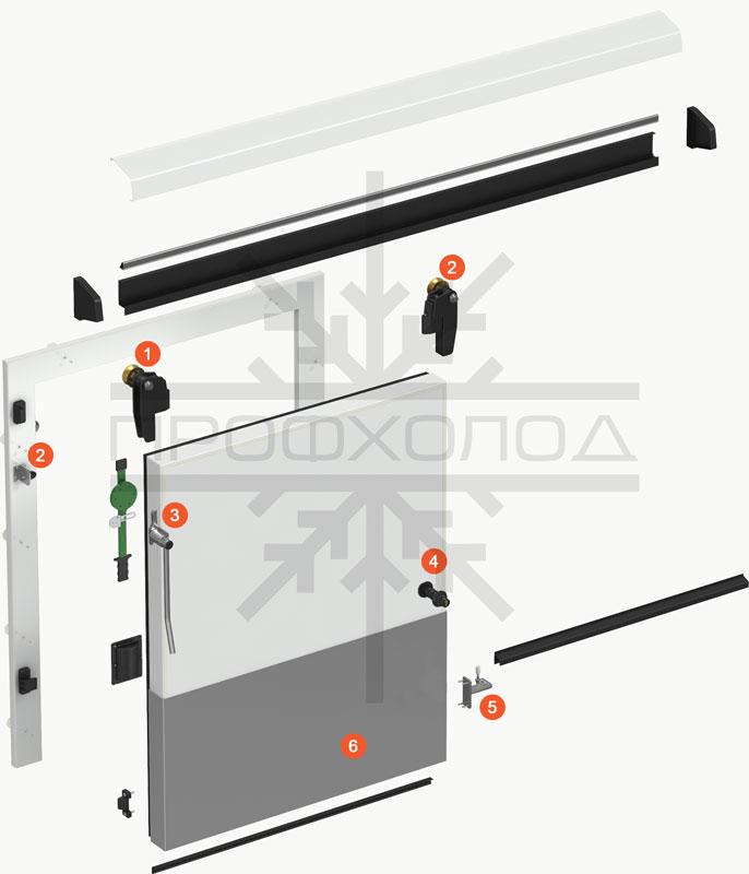 Схема базовой комплектации откатной двери производства ПРОФХОЛОД
